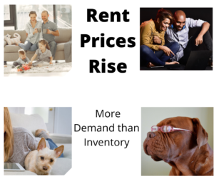 Rental Market: Inventory Down and Lease Prices Are Up